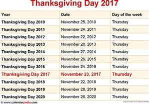 date of thanksgiving 2010 when is thanksgiving day 2017 amp 2018 dates of