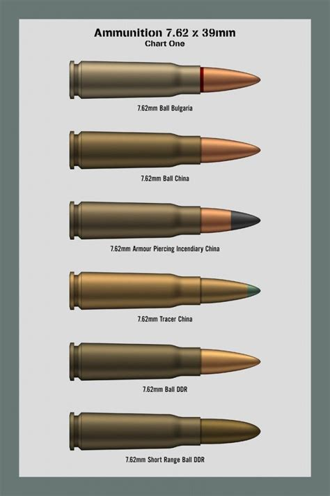 1000 images about ammo on pistols bullets