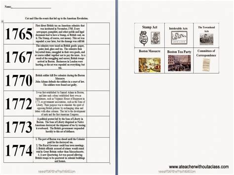 Is It Really An Information Revolution by American Revolution Worksheets Guillermotull