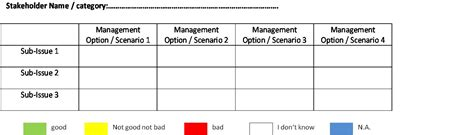 Dispute Appraisal Letter Disagreement Letter Performance Appraisal