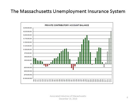 unemployment insurance extension 2015 indiana how to file an unemployment claim in massachusetts