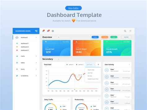 Dashboard Template Free By Inu Labs Free Psds Sketch Dashboard Website Templates Free
