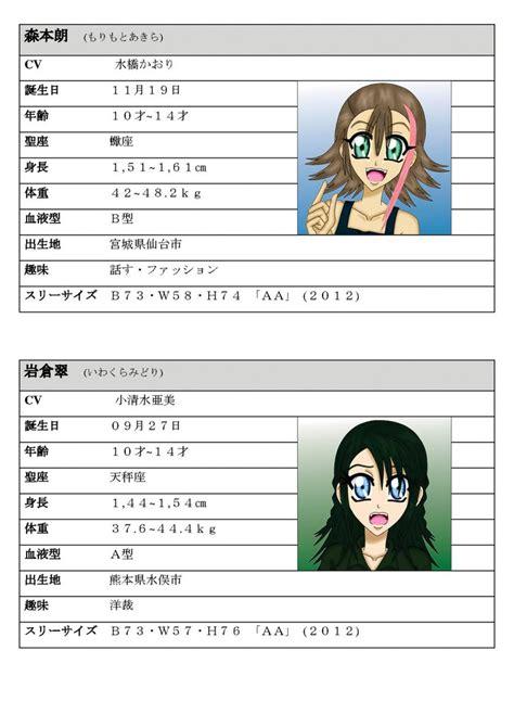 Kaos Anime 33 tokyo kaos character 33 by ichigonagano on deviantart