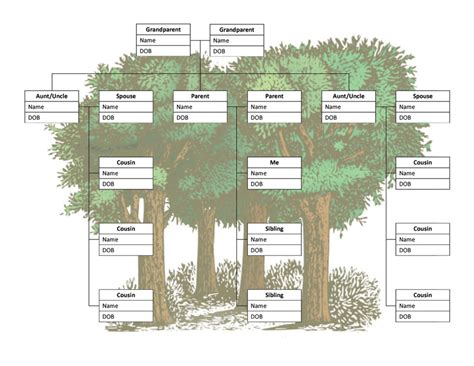 single parent family tree template family tree with cousins aunts and uncles www pixshark