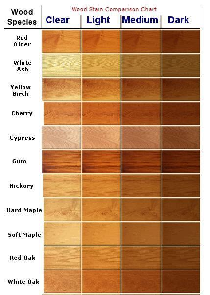 wood paint colors looking for new kitchen cabinets check out these ideas