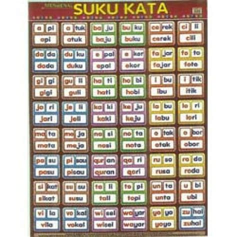 How To Paint A Wall Mural carta suku kata 2