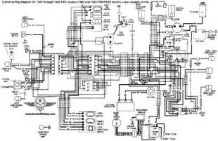 harley davidson handlebar wiring diagram harley harley davidson free wiring diagrams