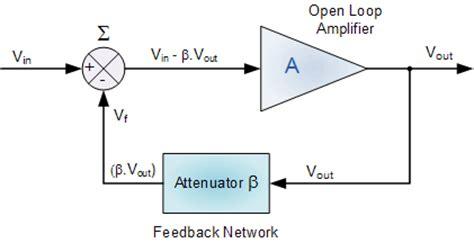 unity osc tutorial lc oscillator tutorial and tuned lc oscillator basics