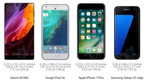 Quelle est la taille Xiaomi Mi MIX par rapport à ses