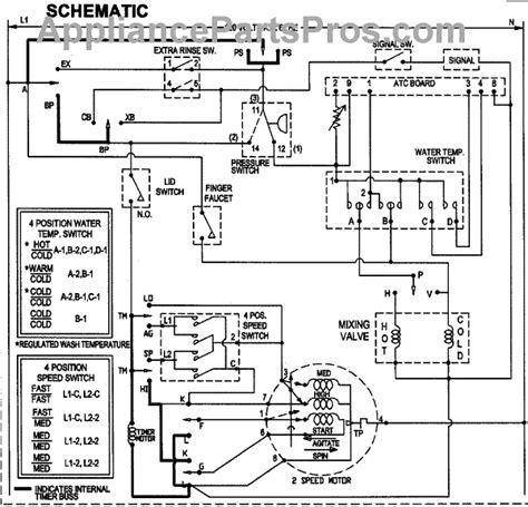 maytag washer wiring diagram 28 images washer motor