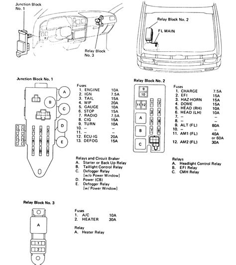89 Toyota Fuse Box 89 Corolla Wiring Diagram Get Free Image About Wiring