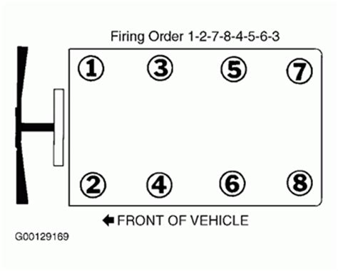 need to where no 6 cylinder is on a 6 6 duramax fixya