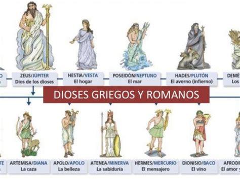 dioses romanos 171 cronolog 237 a del imperio lista de todos los gobernantes romanos diferencia entre dioses griegos y romanos diferencias eu