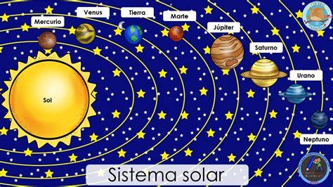 imagenes impresionantes del sistema solar 174 gifs y fondos paz enla tormenta 174 recursos escolares