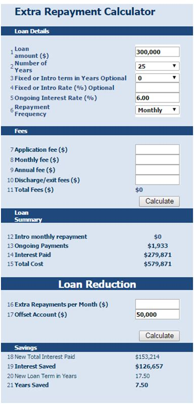 loan calculator house 50 best house financing calculator your mortgage payment