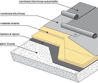 materiale impermeabile per terrazze nuove coperture con guaina bituminosa mdr