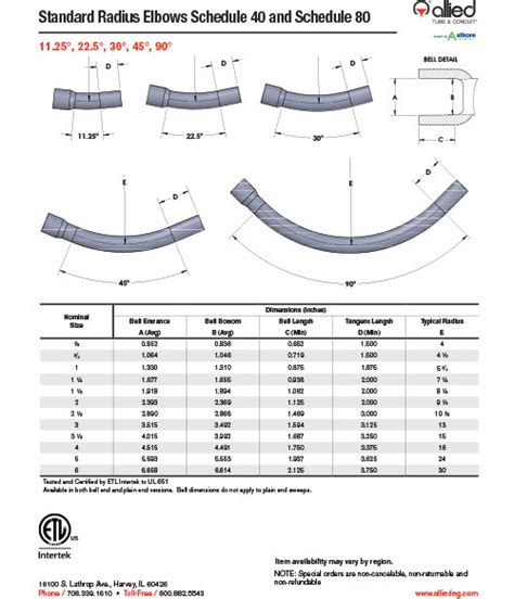 electrical pvc conduit sizes wiring diagrams repair