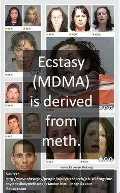 Mdma Detox Time by 1000 Images About Effects Of Addiction On