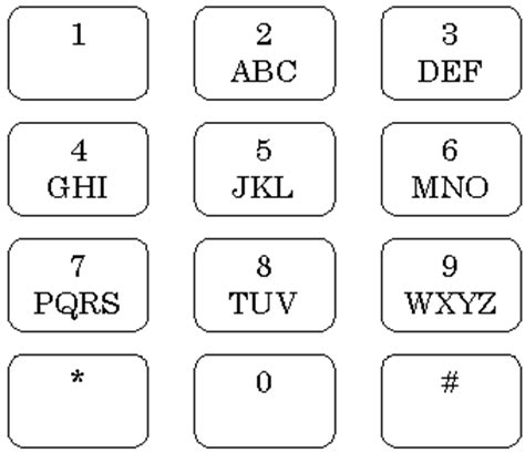 letter combinations of a phone number – algorithmstuff