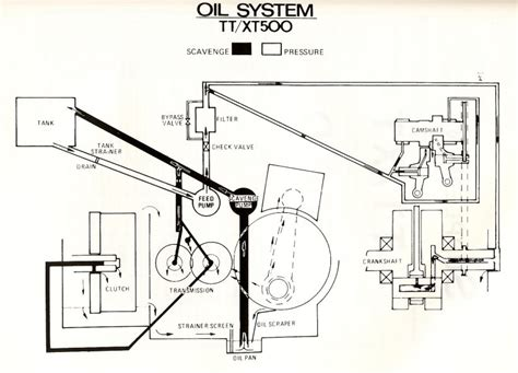 xt 500 wiring diagram wiring diagram with description