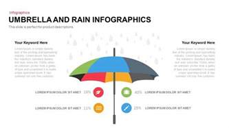 umbrella and rain infographics powerpoint and keynote