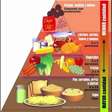 imagenes artisticas quienes las producen los 5 alimentos que causan diabetes y obesidad youtube