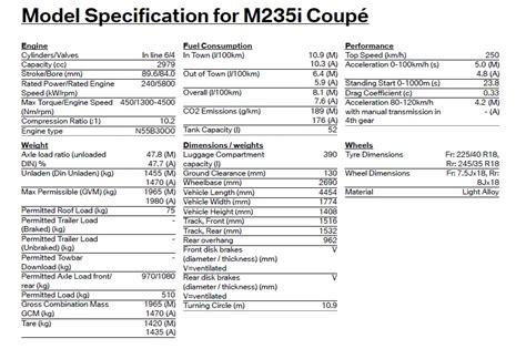 Bmw M135i Technische Daten by Bmw 2er F22 Konfigurator Verr 228 T Technische Daten M235i