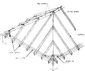 Leaking Dormer Roof Farm Structures Ch5 Elements Of Construction Floors