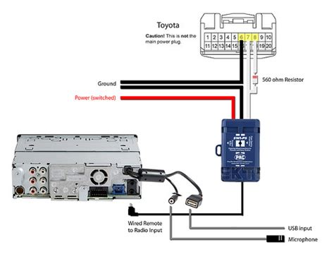 scion tc radio wiring diagram get free image about