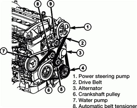 how to put a belt on a 2007 maybach 57 2007 dodge caliber serpentine belt diagram auto engine and parts diagram
