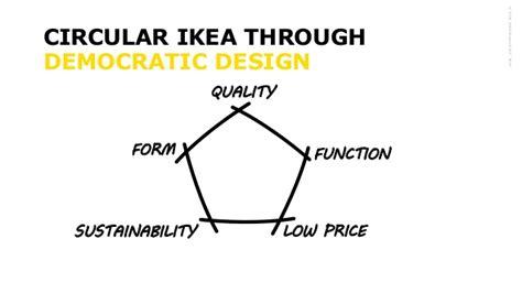 democratic design per stoltz world circular economy forum 2017 helsinki finland