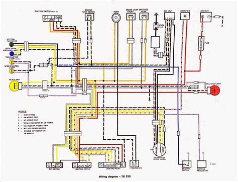 suzuki wiring diagram motorcycle suzuki ts185 wiring suzuki gs1000 elsavadorla