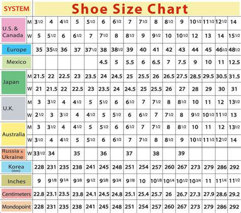 average shoe size 4 year average shoe size 4 year 28 images milkywalk shoe