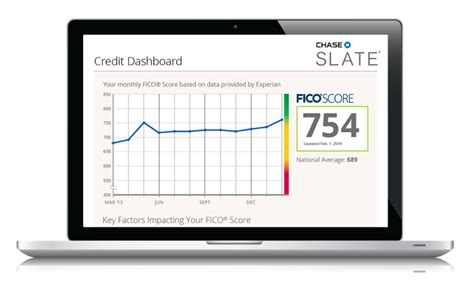 Sle Credit Card Dashboard Slate Free Fico Score Credit Dashboard Unveiled Nerdwallet