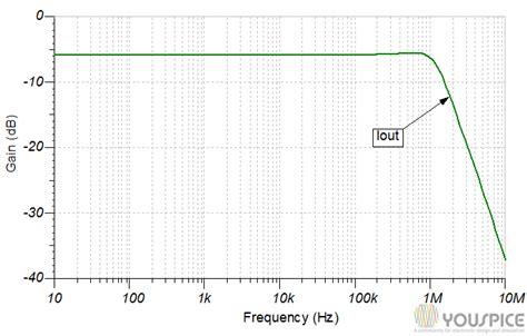 laser diode cathode ground laser diode cathode ground 28 images 2 ere cathode grounded laser diode driver youspice