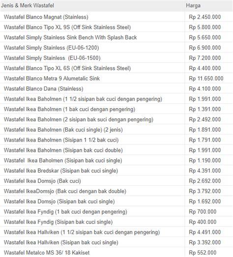 Wastafel Cuci Tangan Keramik harga wastafel tempat cuci tangan minimalis unik terbaru