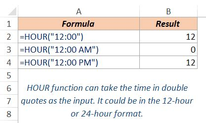 excel format hours and minutes not time converting 24 hour time in excel how to convert from