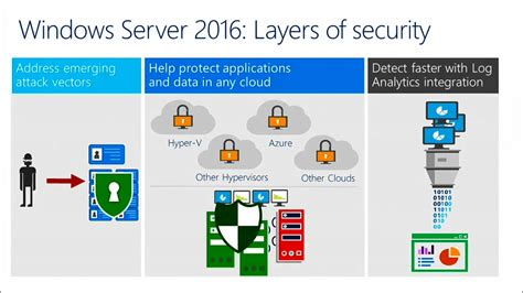 windows server 2016 security what you need to