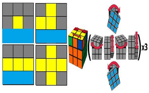 tutorial para armar cubo rubik 3x3 como armar el cubo rubik por metodo principiante e books