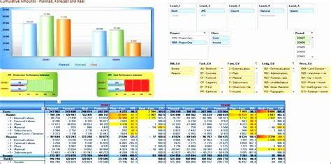 sample excel budget templates exceltemplates