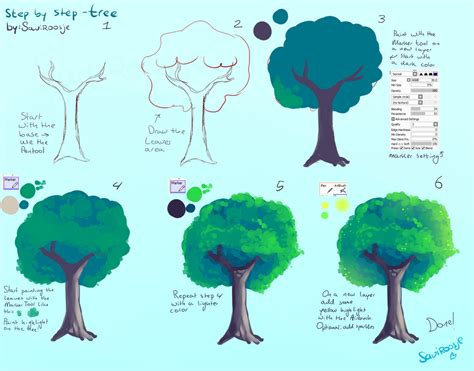 tree drawing tool step by step tree tutorial easy by saviroosje on deviantart