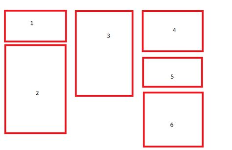 javascript column layout javascript how to wrap and shrink if needed in column