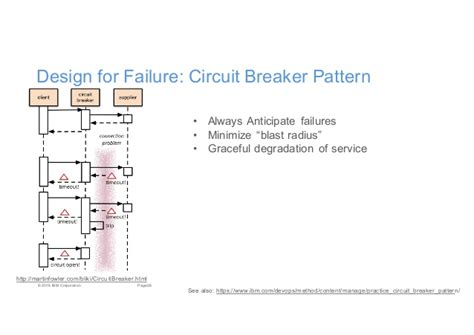 enterprise integration patterns circuit breaker enterprise paas cloud architecture and microservices