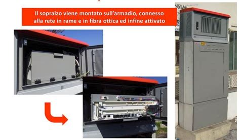 telecom casa armadio telecom fibra casamia idea di immagine