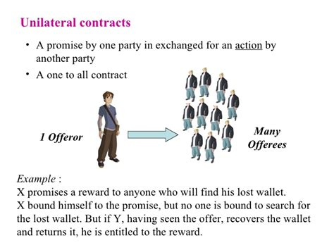 exle of unilateral contract contract act