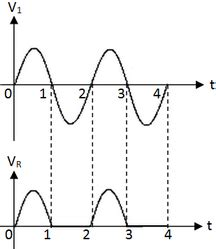 diodes explained simply diodes explained simply 28 images wave gif find on giphy how to protect mosfets basics