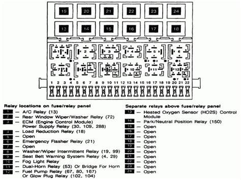 1998 jetta fuse diagram 1998 volkswagen jetta fuse box diagram wiring diagrams