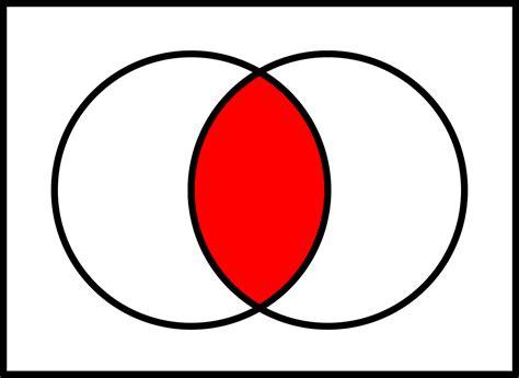 intersection venn diagram file venn0001 svg wikimedia commons