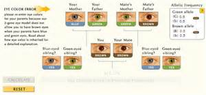 eye color genetics the gallery for gt mendel genetics eye color