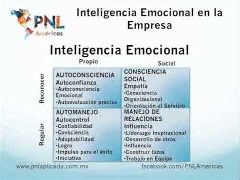 la inteligencia emocional inteligencia emocional en la empresa youtube